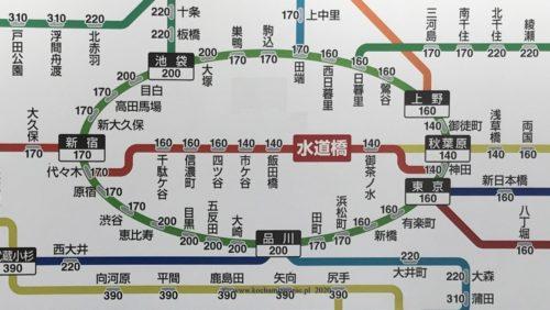 Linia Yamanote
